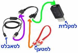 charge_otg_simultaneously_connections