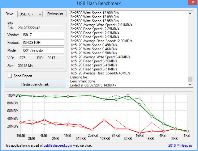 SSK SFD223 benchmark glouds