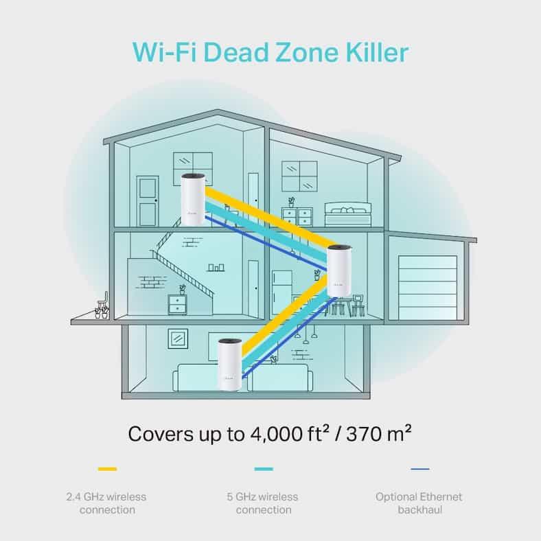 מדריך: קליטת WiFi מעולה בכל הבית עם מערכת Mesh